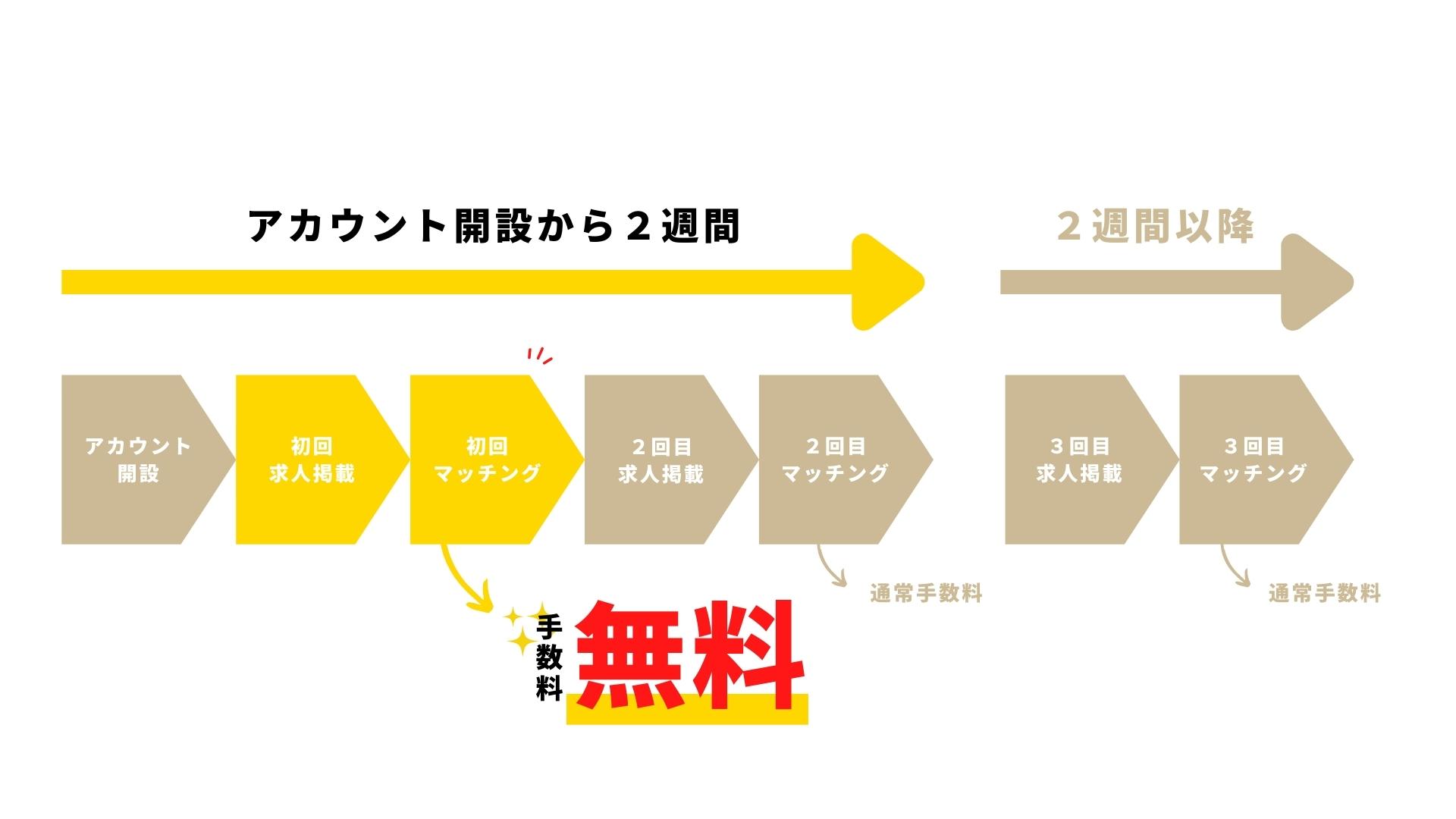 代理店さま_LPのコピー (2)